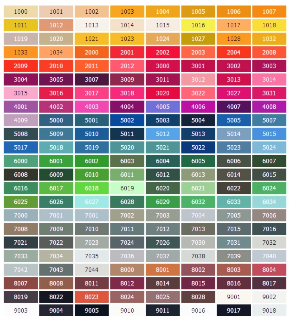 RAL colors – Ral Color Chart
